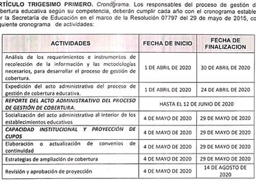 Proceso de matricula 2021